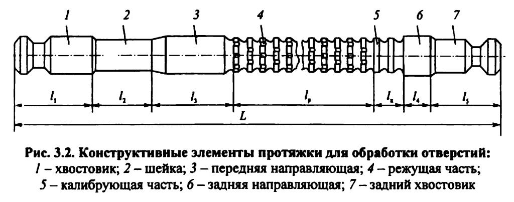 protyazhka_primer